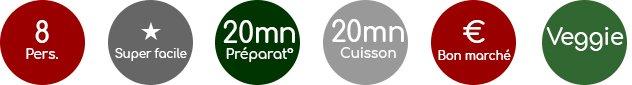 Pour 8 personnes, super facile, 20 mn de préparation, 20 mn de cuisson, bon marché, veggie, ailmacocotte.com