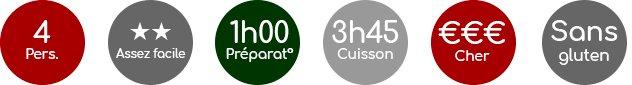 Pour 4 personnes, assez facile, 1h00 de préparation, 3h45 de cuisson, cher, sans gluten, ailmacocotte.com
