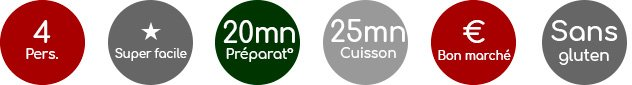Pour 4 personnes, super facile, 20 mn de préparation, 25 mn de cuisson, bon marché, sans gluten, ailmacocotte.com